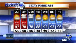 Storms move out Friday night, calm weather for the evening