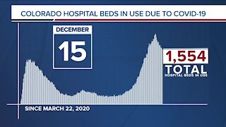 GRAPH: COVID-19 hospital beds in use as of December 15, 2020