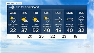 Dry and cold tonight, with more snow expected tomorrow!