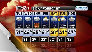 Claire's Forecast 10-29