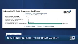 New concerns about 'California Variant' of coronavirus