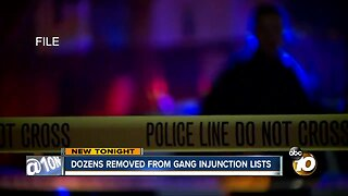 Dozens removed from SDPD gang injunction lists