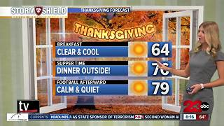 Thanksgiving will be warm and sunny with temperatures in the high 70's - Video