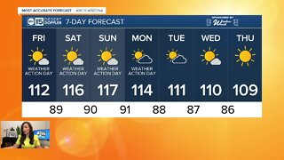 Dangerous heat throughout the weekend