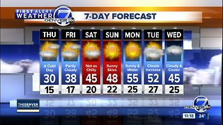 Much warmer this weekend, with more sunshine across Colorado