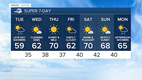 Cool and wet in Denver this afternoon, but warmer weather expected Thursday