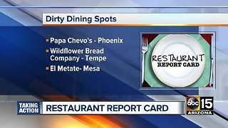 11 Valley restaurants fail health inspection in February - Video