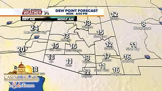 FORECAST: Warm and windy to start the week - Video