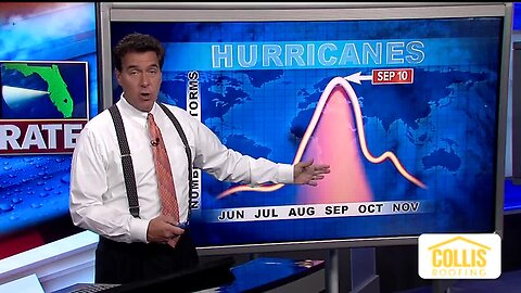 Tracking the Tropics | July 18 Evening Update
