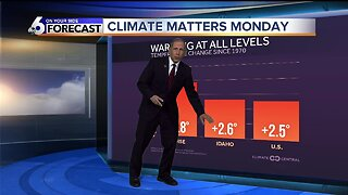Warming Temperatures but More Clouds