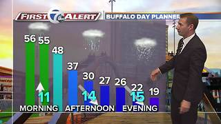7 First Alert Forecast 01/12/2018 - Video