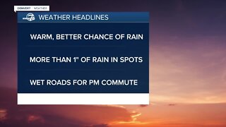 Friday morning weather update
