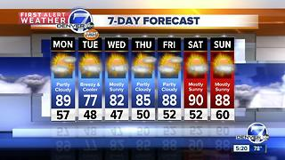 Hot and breezy through Monday - Video