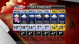 Claire's Forecast 12-31 - Video