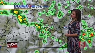Bree's Evening Forecast: Tues., July 4, 2017 - Video
