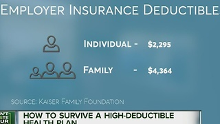 Surviving high deductible health insurance plans