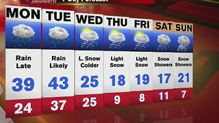 Jim's First Alert Forecast 1-1 - Video
