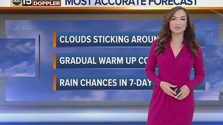 Cool week ahead as temperatures gradually rebound - Tuesday, January 3, 2017 - Video
