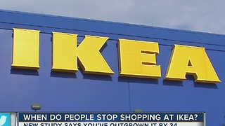 STUDY: When do people stop shopping at IKEA?
