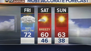Cooler, breezy weekend ahead of us - Video