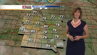 OWH Saturday Forecast