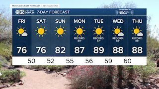 FORECAST: Friday will bring warmer temperatures with a Valley high of 76 degrees