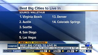 Denver & Colo. Springs ranked in best big cities to live in