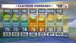 Rain chances return late week. - Video