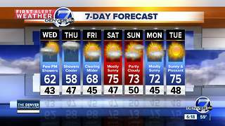 50s and 60s through the end of the week - Video