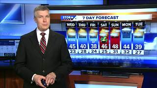 Sunny but windy Wednesday ahead - Video
