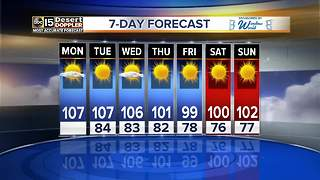 Dry in the Valley with an expected high of 107 Monday - Video