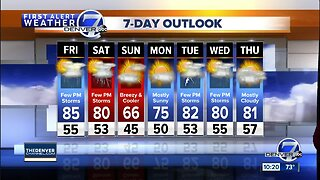 Warm again on Friday with isolated storms