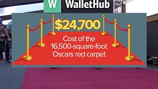 90th Academy Awards by the numbers - Video