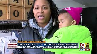 Making 'cents' of proposed SNAP changes - Video