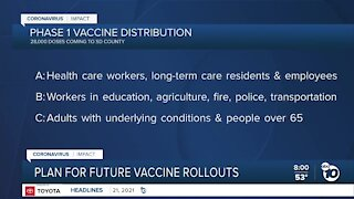 Plan for future COVID-19 vaccine rollouts