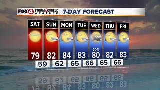 Warmer Weekend 12-15 - Video