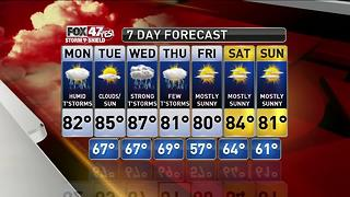 Strom Shield Weather Forecast: 7/10/17 - Video