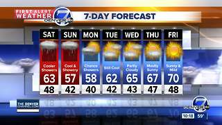 A big cool down for the weekend - Video