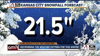 Gary Lezak's 2017 Winter Forecast - Video