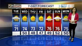 The cool temperatures continue Tuesday - Video