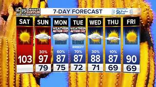 Triple digits for Saturday, but major changes are on the way - Video