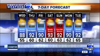 Temperatures on the rise, with highs in the 90s in Denver by Thursday - Video