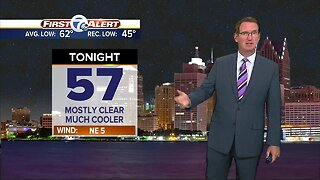 Metro Detroit Forecast: Much cooler this evening and tonight