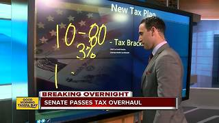 GOP Tax Plan breakdown on ABC Action News - Video