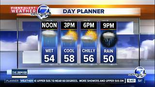 Wednesday forecast: Cool and rainy again - Video