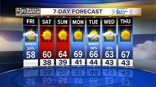 Rain chances today and again next week - Video