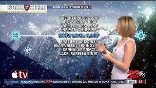 Storm brings rain and mountain snow to county
