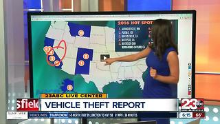 Hot Spots for Vehicle Deaths - Video