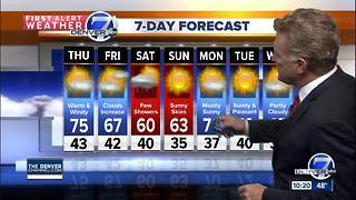 Warmer with gusty winds on the way - Video