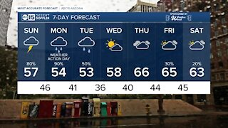 Rain expected to hit the Valley through Tuesday